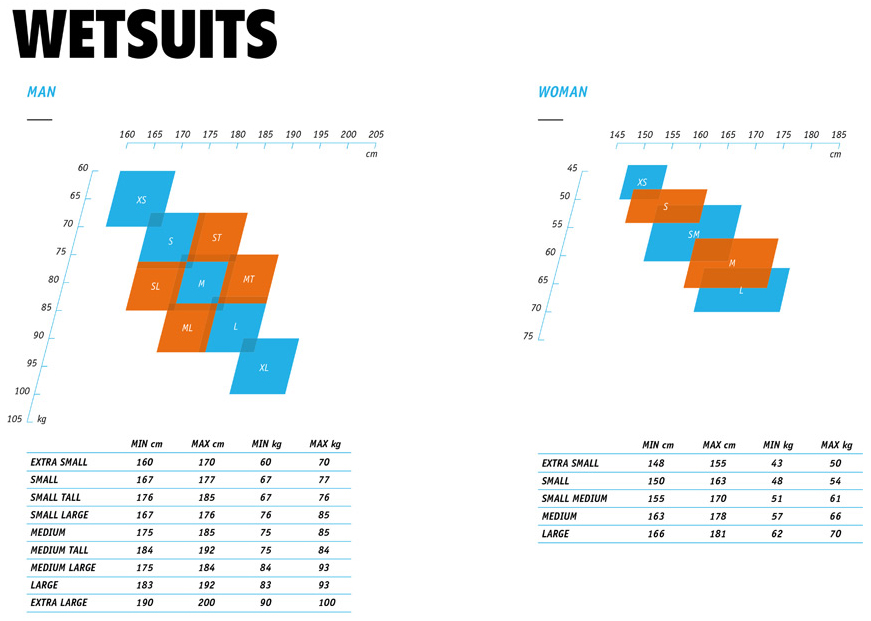 size-charts-wetsuits_1.jpg